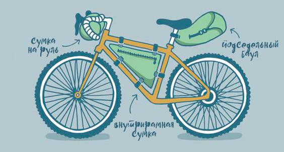 Исправный велосипед и сумки